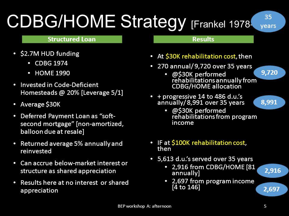 CDBG/HOME Strategy [Frankel 1978-2013]
